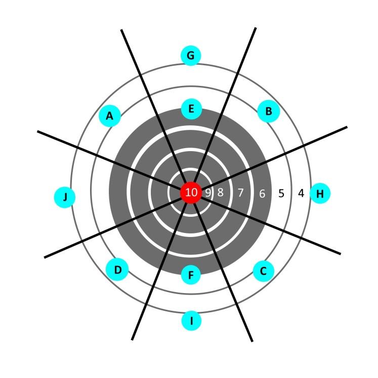 shooting diagnoses v2 (2)
